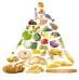 Los alimentos según sus nutrientes