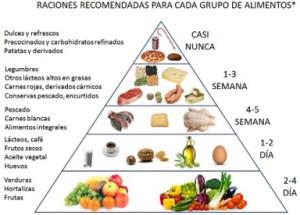12. Piramide aliments_2