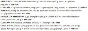 Dieta Xisca